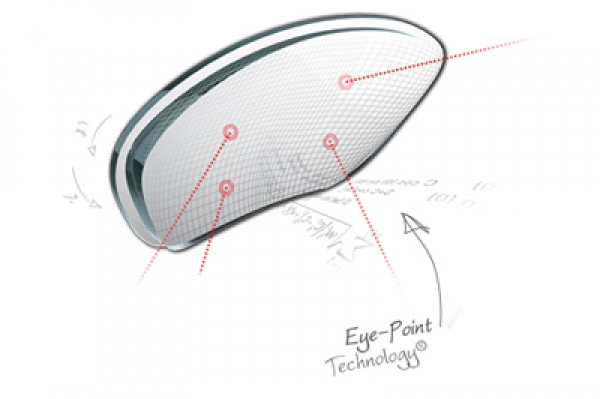 Eye-Point Technology®